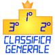 Classifica generale - Parolix Duello